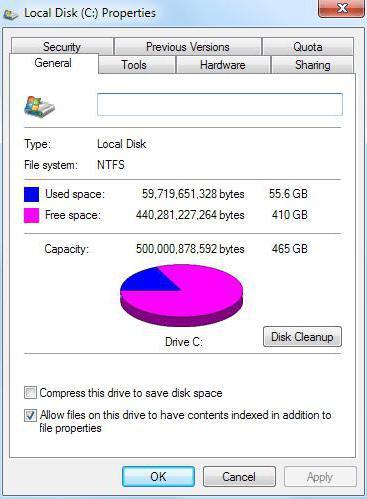 Windows 7 de donanım hızlandırma nasıl etkinleştirilir. Birkaç etkili yol